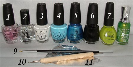 Loch Ness Monster Nail Art Tutorial & Pictures