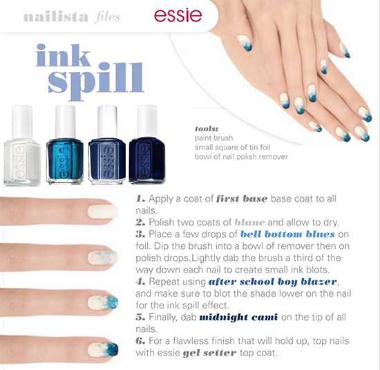 Essie Ink Spill Nail Art Tutorial